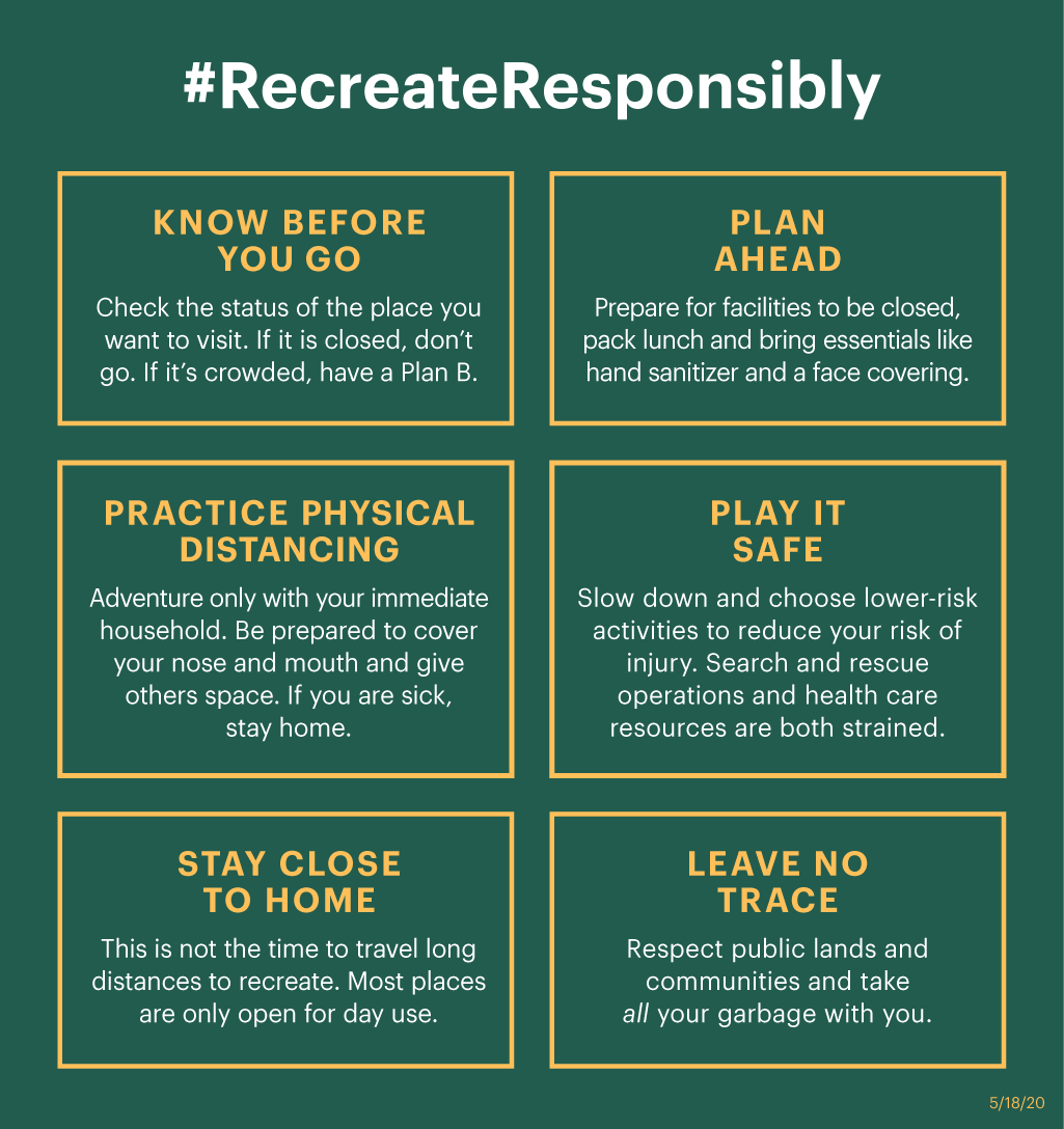Infographic of Recreate Responsibly Guidelines
